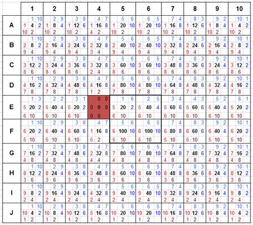 Battleship AI Algorithm Using Dynamic Programming